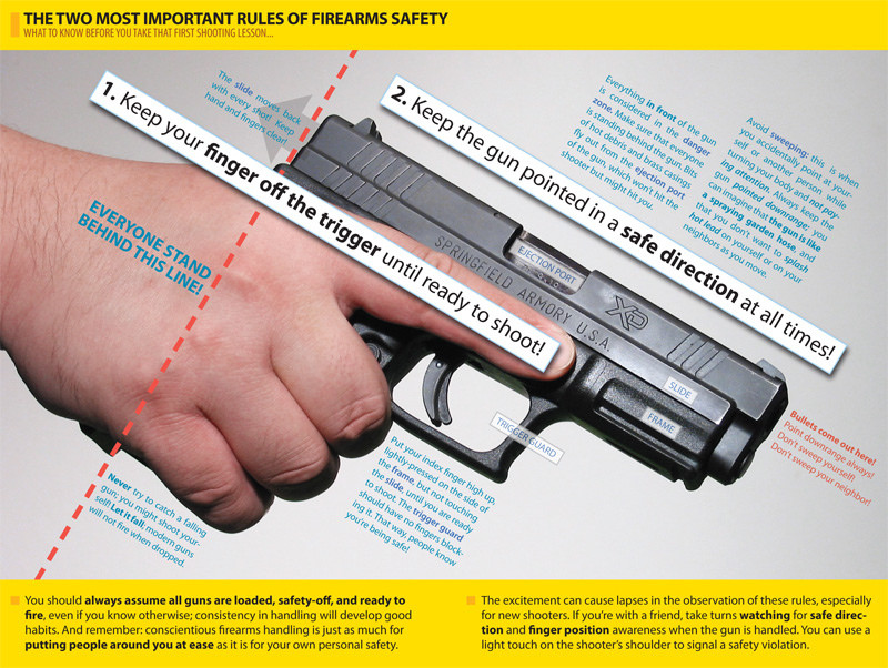 Handgun Safety